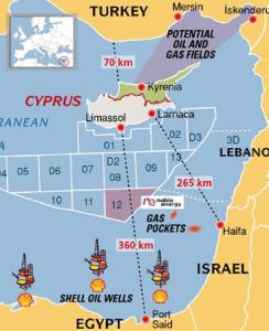 cyprus gas pipeline
