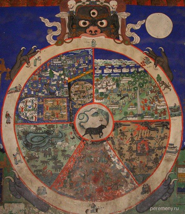 tibet manuscript