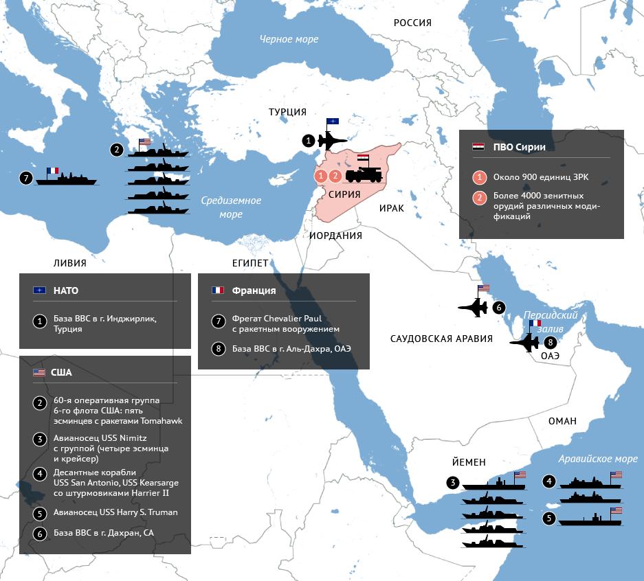 participants syria